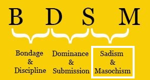 BDSM Blog Kinky Sex Sex Tips & Advice  S&M: Can Sadomasochism Equal Love?